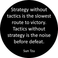 Are you a strategic leader